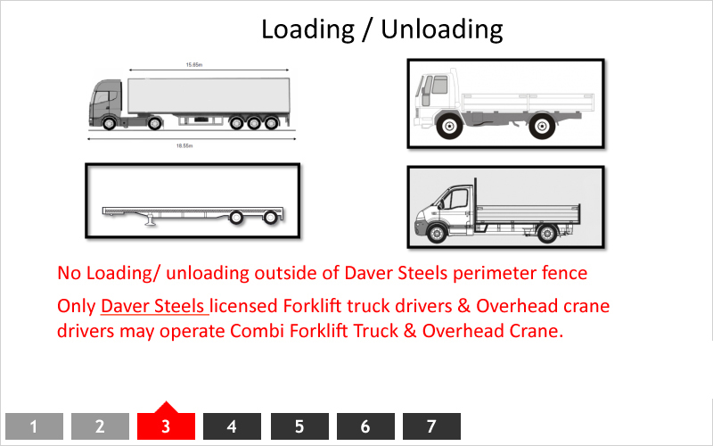 Delivery and Collection - Loading and Unloading